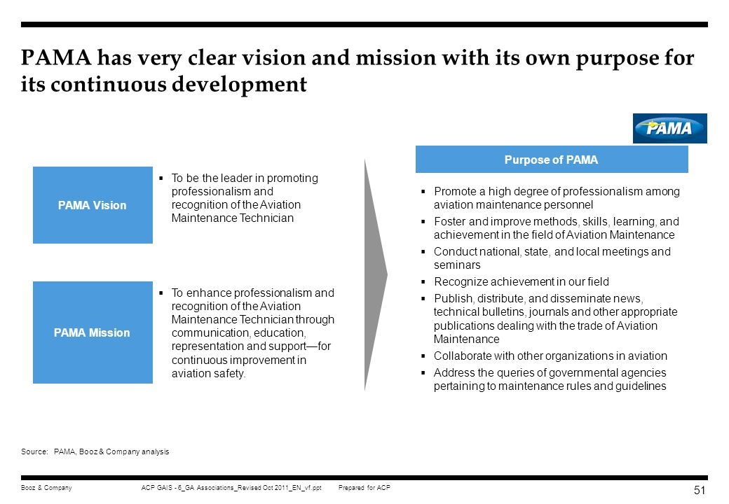 PAMA has very clear vision and mission with its own purpose for its continuous development