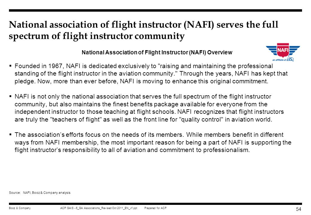 National Association of Flight Instructor (NAFI) Overview