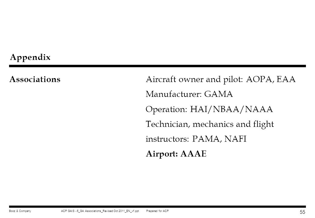 Aircraft owner and pilot: AOPA, EAA Manufacturer: GAMA