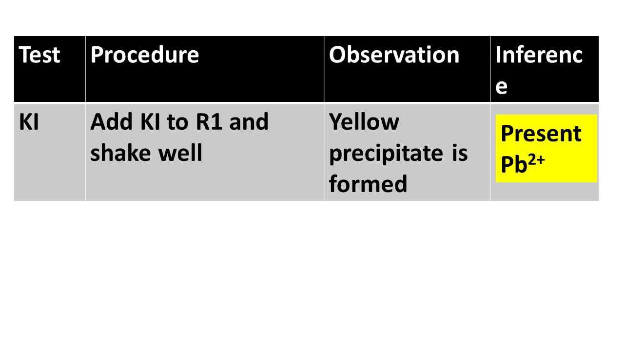 Test Procedure. Observation. Inference. KI. Add KI to R1 and shake well. Yellow precipitate is formed.