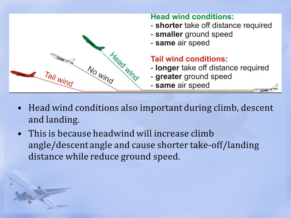Head wind conditions also important during climb, descent and landing.