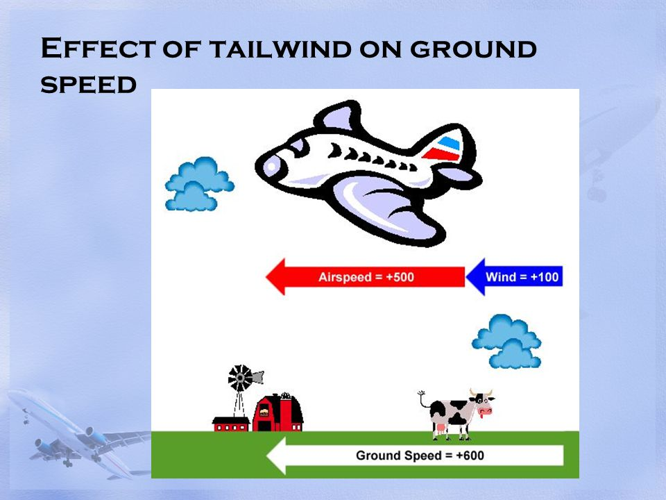 Effect of tailwind on ground speed