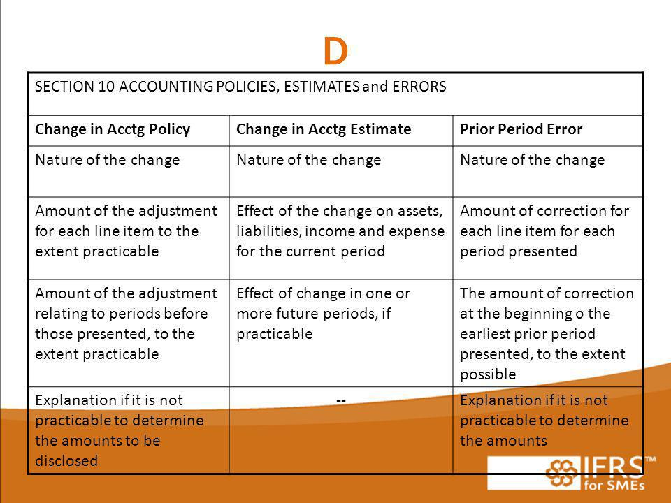 D SECTION 10 ACCOUNTING POLICIES, ESTIMATES and ERRORS