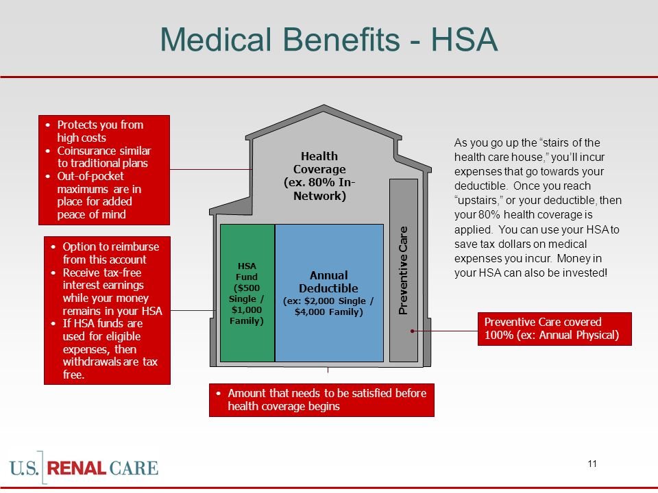 Medical Benefits - HSA Protects you from high costs