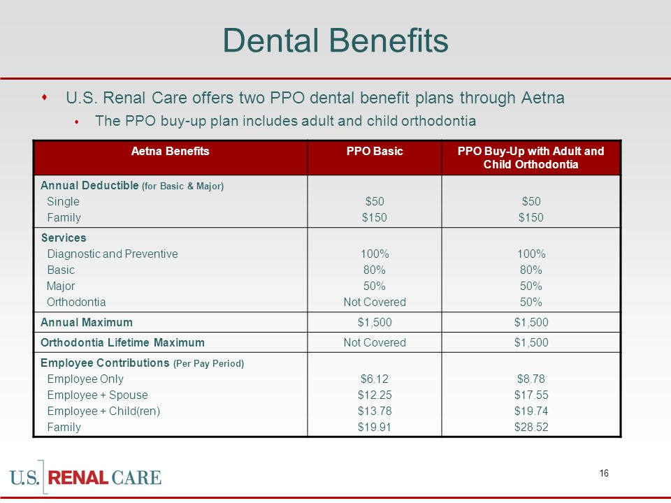 PPO Buy-Up with Adult and Child Orthodontia