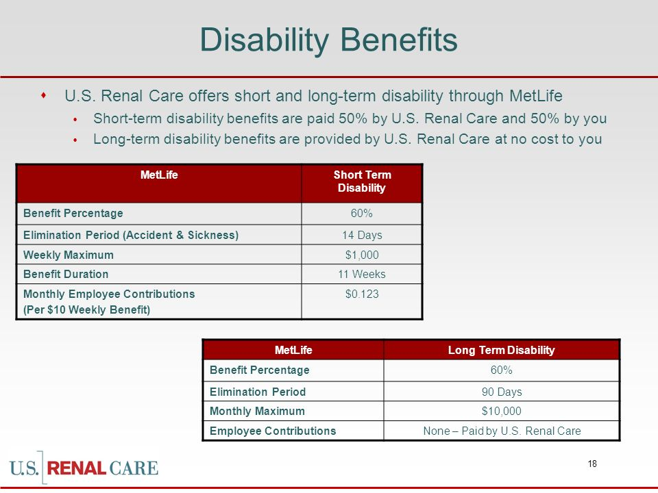 None – Paid by U.S. Renal Care