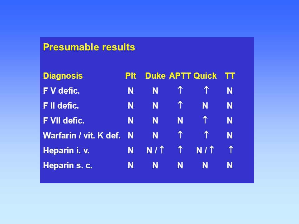Presumable results Diagnosis Plt Duke APTT Quick TT