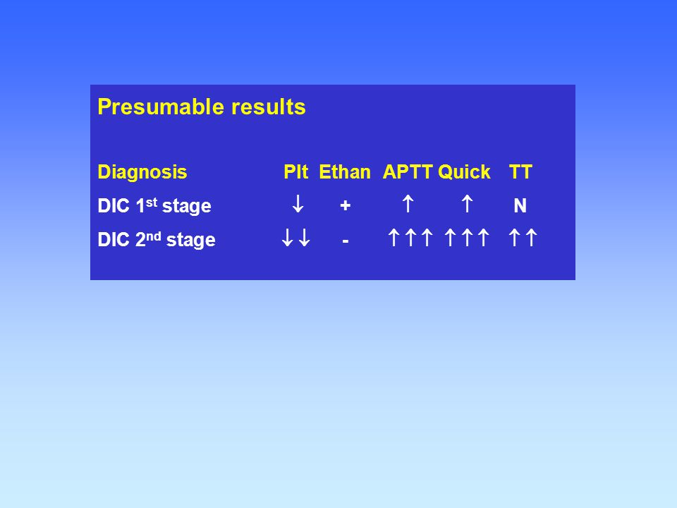 Presumable results Diagnosis Plt Ethan APTT Quick TT