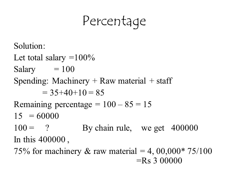 Percentage Solution: Let total salary =100% Salary = 100