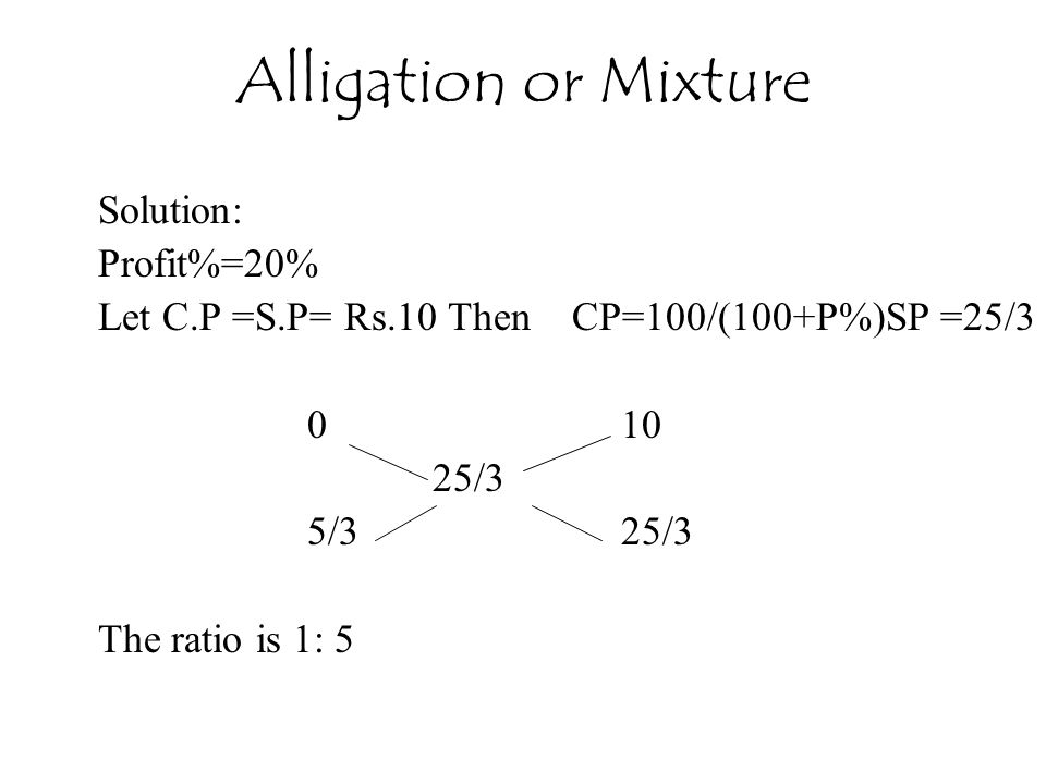 Alligation or Mixture Solution: Profit%=20%
