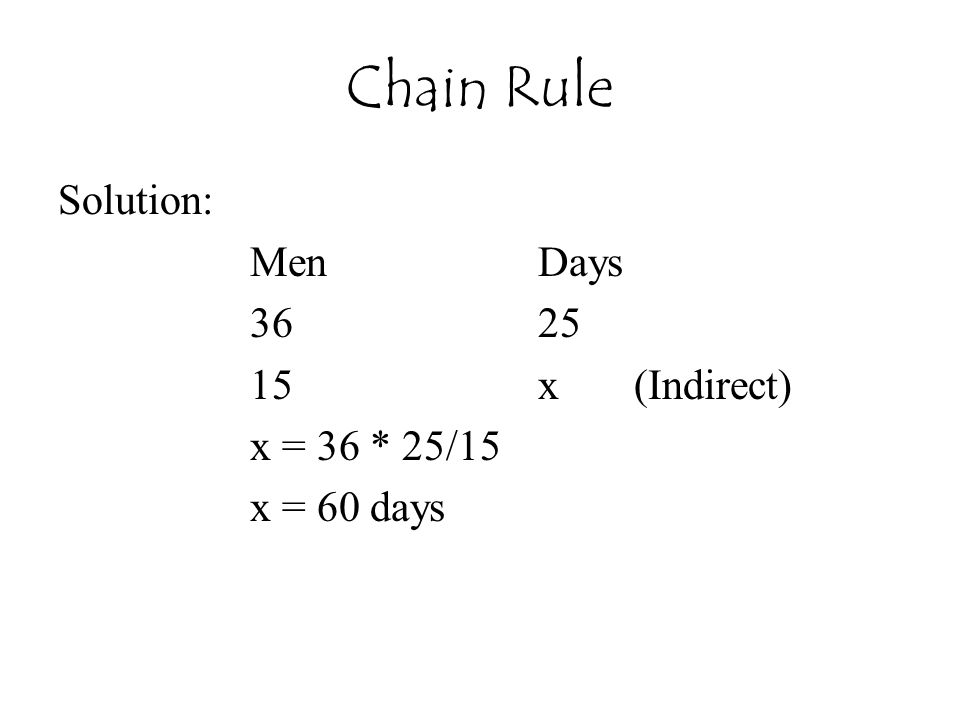 Chain Rule Solution: Men Days 36 25 15 x (Indirect) x = 36 * 25/15