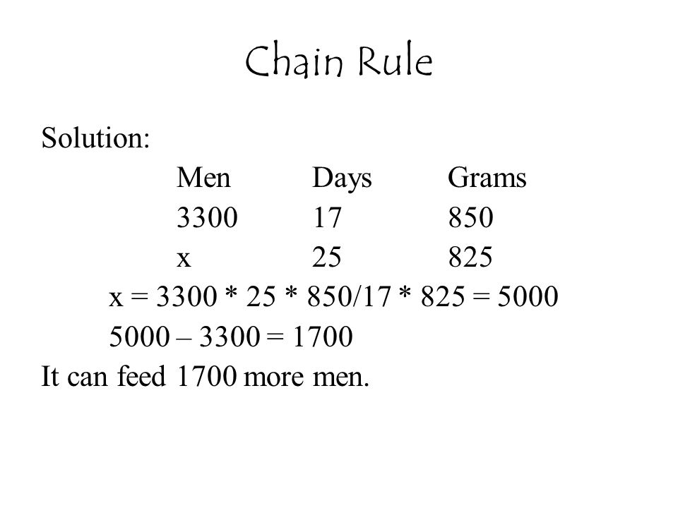 Chain Rule Solution: Men Days Grams 3300 17 850 x 25 825