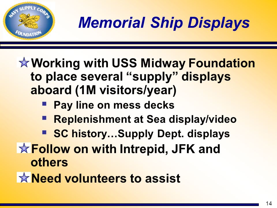 Memorial Ship Displays