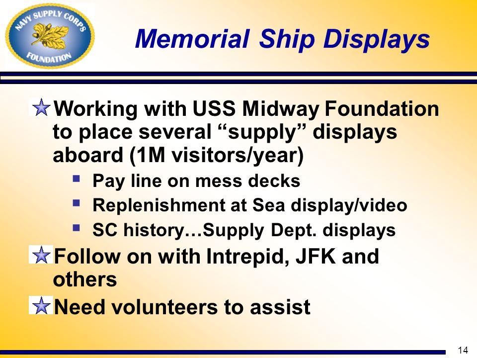 Memorial Ship Displays