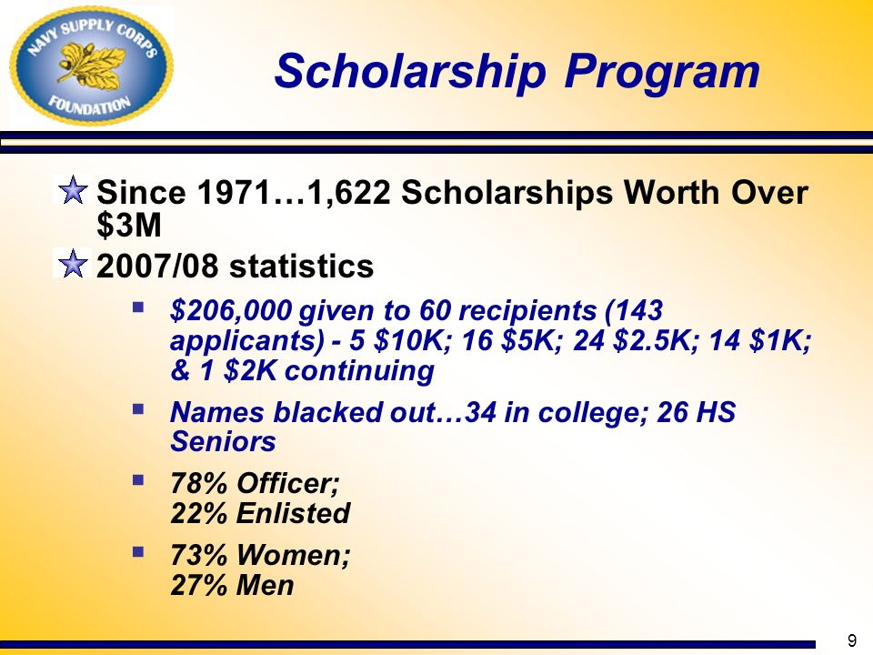 Scholarship Program Since 1971…1,622 Scholarships Worth Over $3M