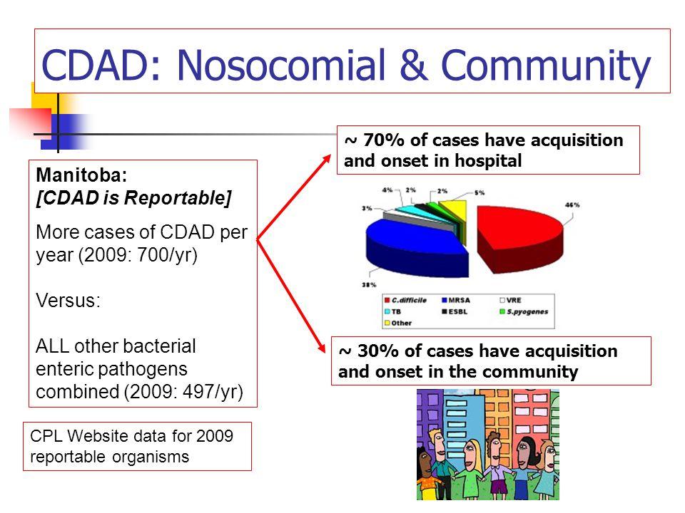 CDAD: Nosocomial & Community