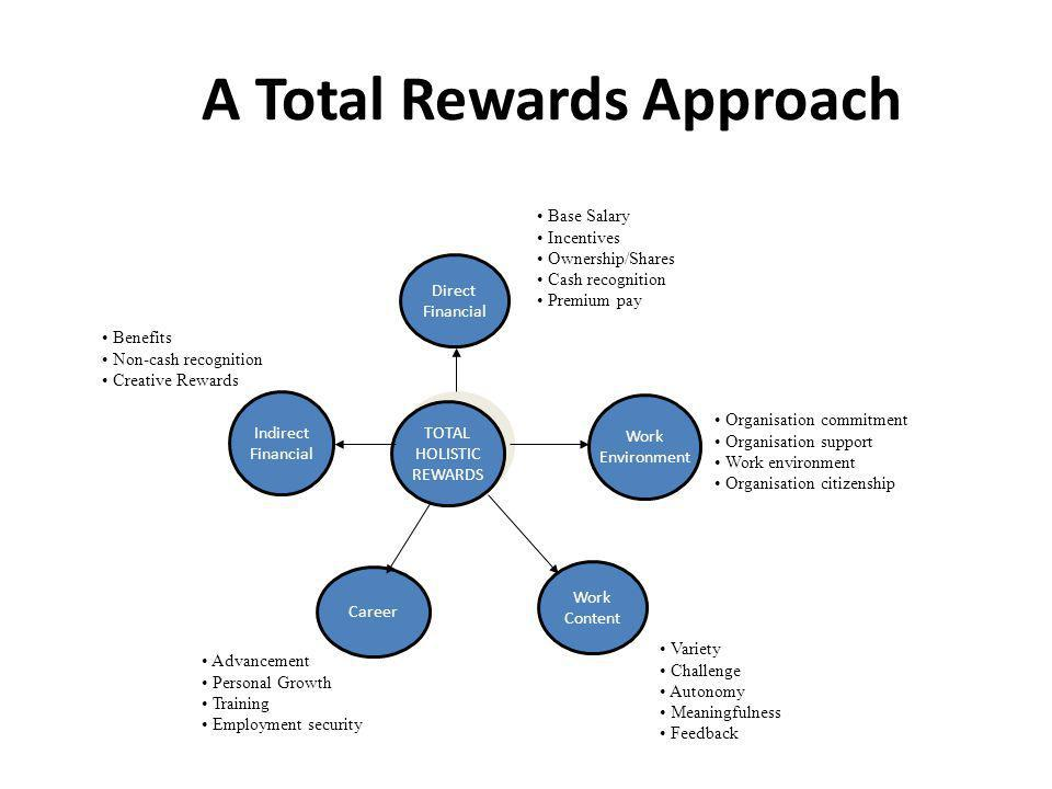 A Total Rewards Approach