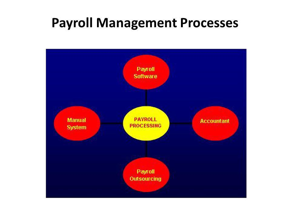 Payroll Management Processes