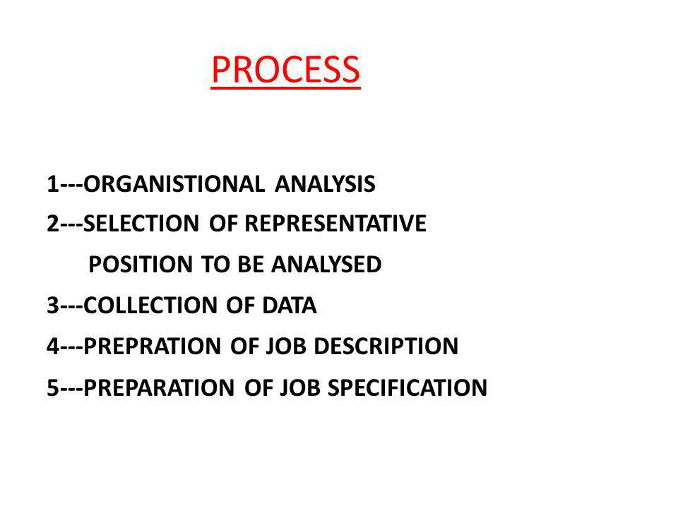 PROCESS 1---ORGANISTIONAL ANALYSIS 2---SELECTION OF REPRESENTATIVE