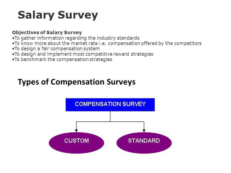 Salary Survey Types of Compensation Surveys