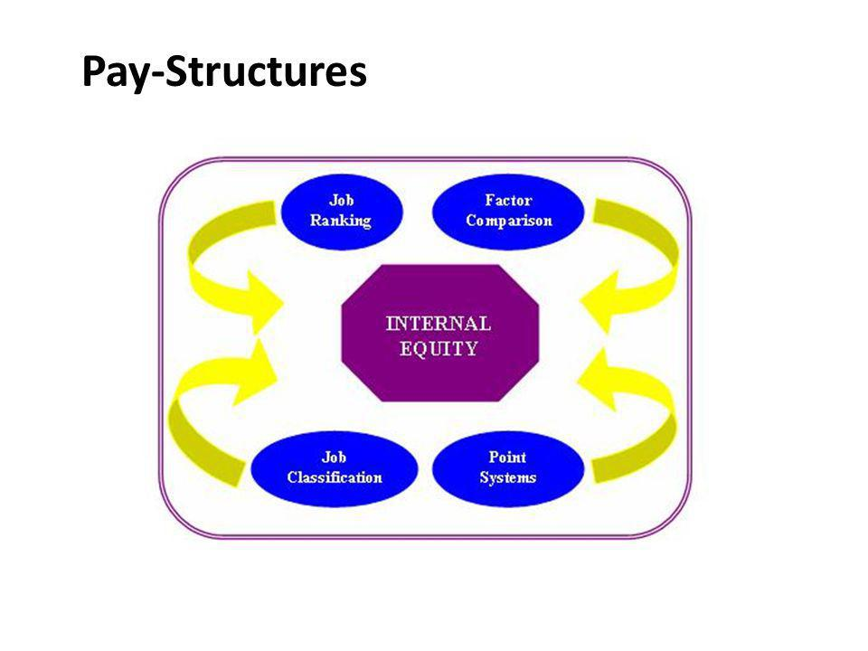 Pay-Structures