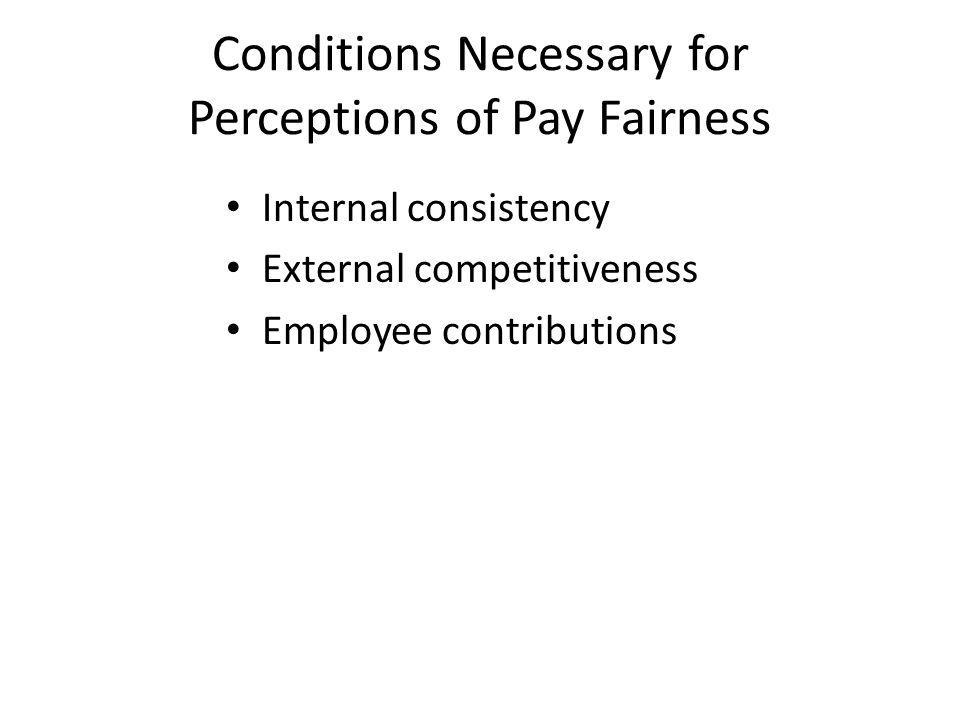 Conditions Necessary for Perceptions of Pay Fairness