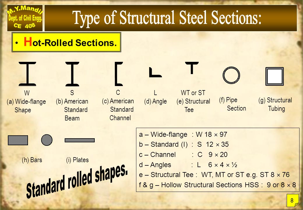 Type of Structural Steel Sections: