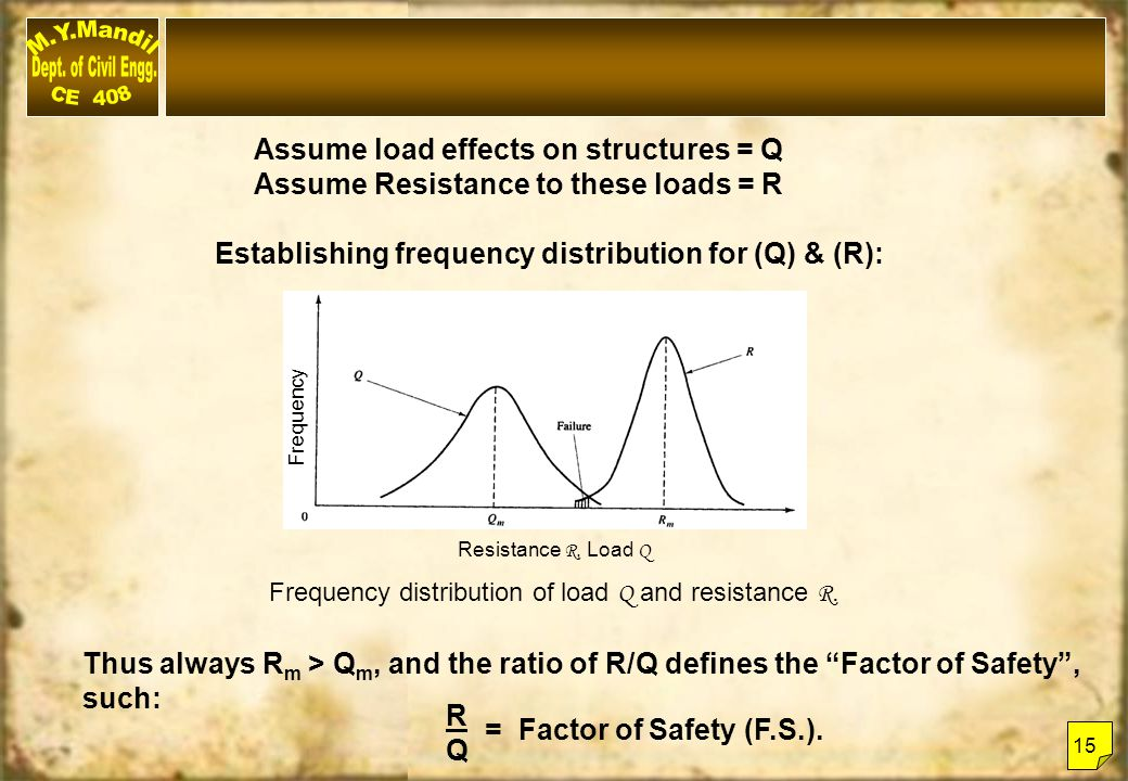 Assume load effects on structures = Q