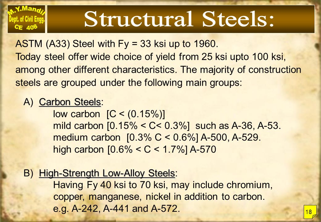 Structural Steels: ASTM (A33) Steel with Fy = 33 ksi up to 1960.