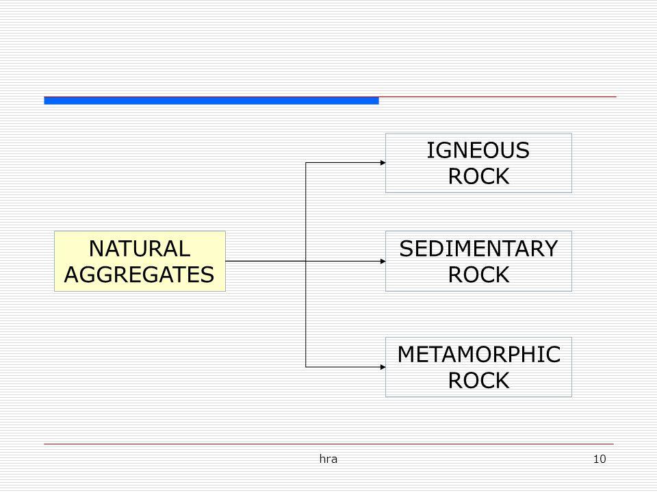 IGNEOUS ROCK NATURAL AGGREGATES SEDIMENTARY ROCK METAMORPHIC ROCK hra