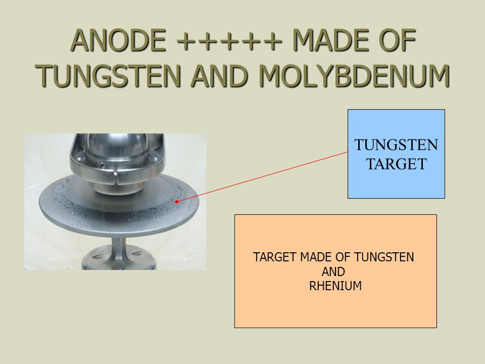 ANODE +++++ MADE OF TUNGSTEN AND MOLYBDENUM