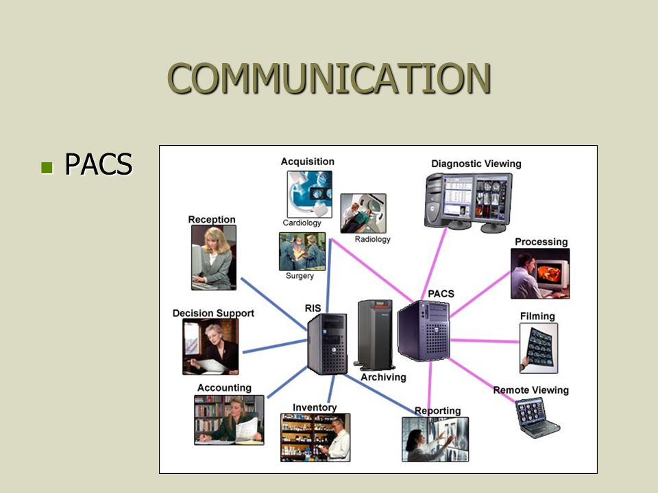 COMMUNICATION PACS
