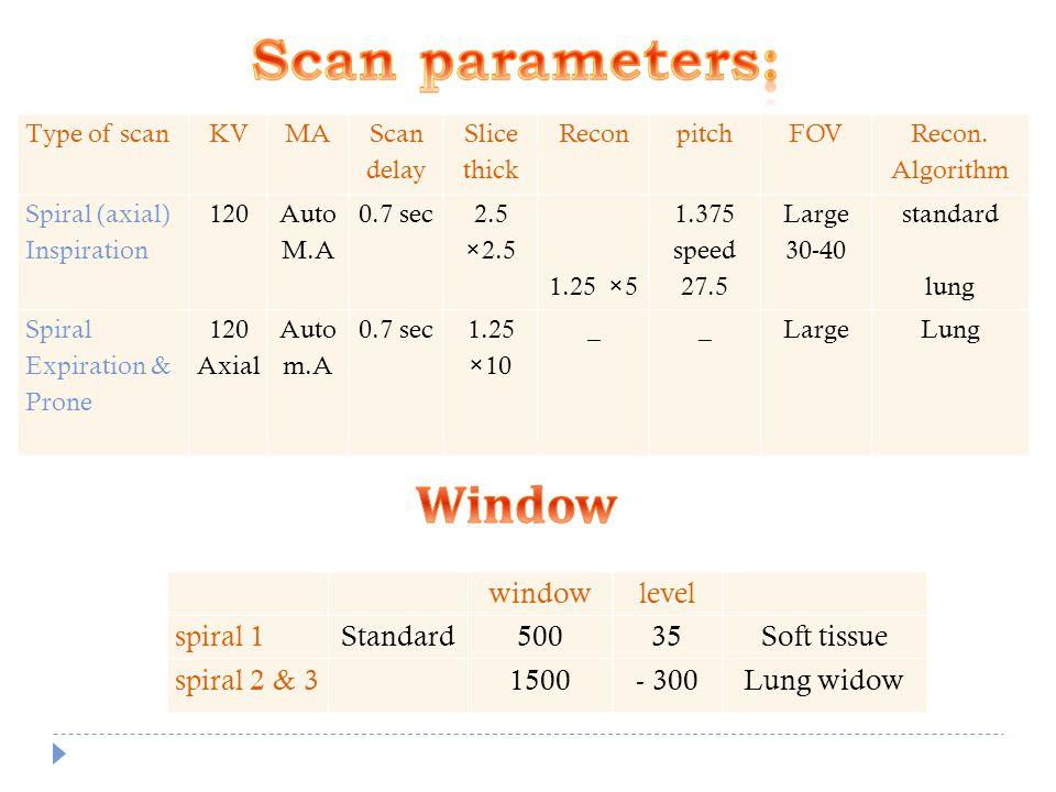 Scan parameters: Window level window Soft tissue 35 500 Standard