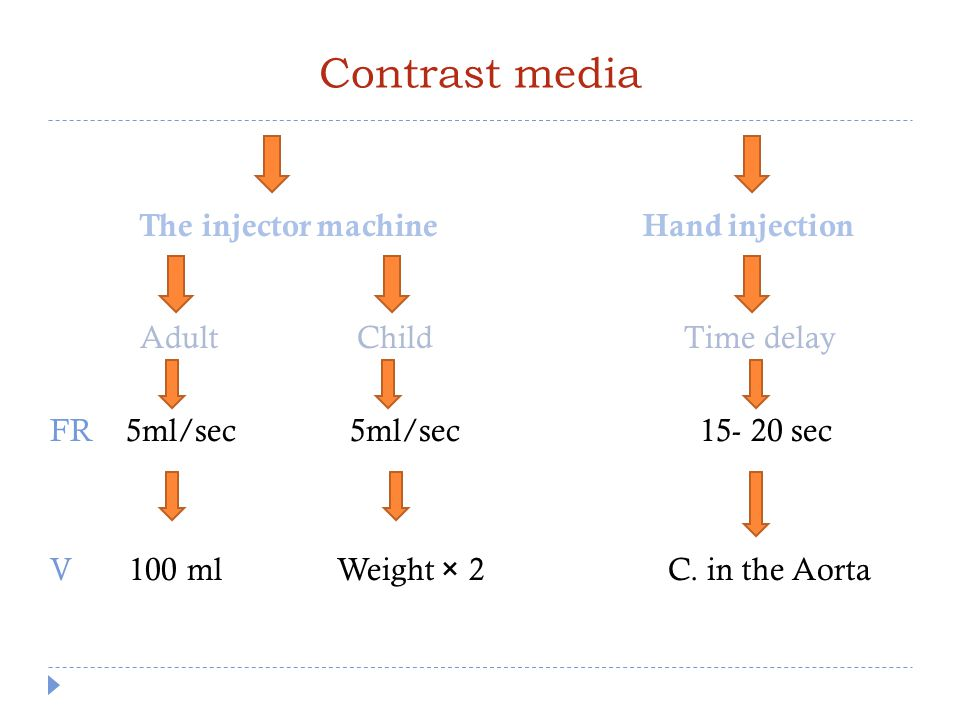 Contrast media The injector machine Hand injection