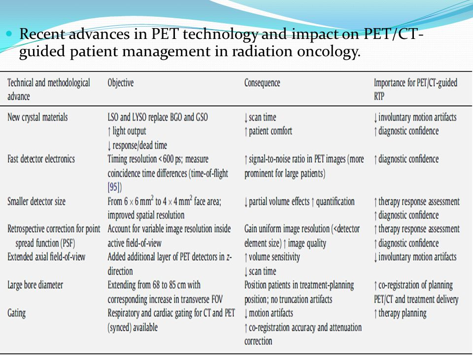 Recent advances in PET technology and impact on PET/CT-guided patient management in radiation oncology.