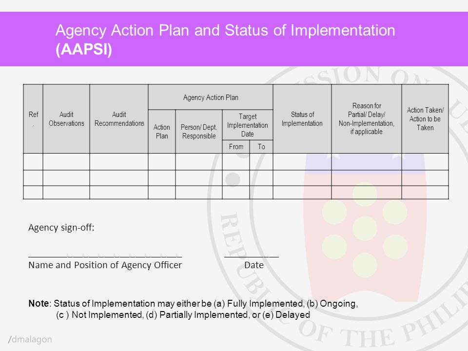 Agency Action Plan and Status of Implementation (AAPSI)