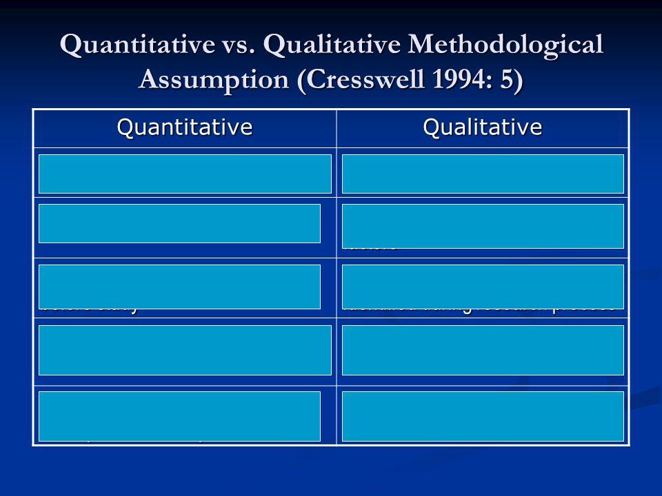 Quantitative vs. Qualitative Methodological Assumption (Cresswell 1994: 5)