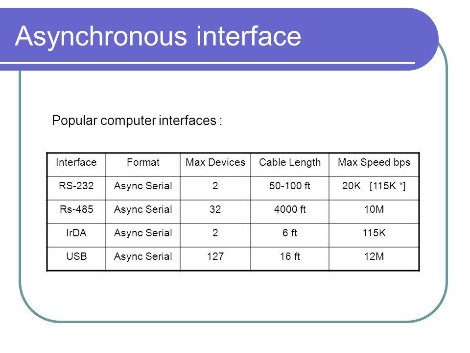 Asynchronous interface