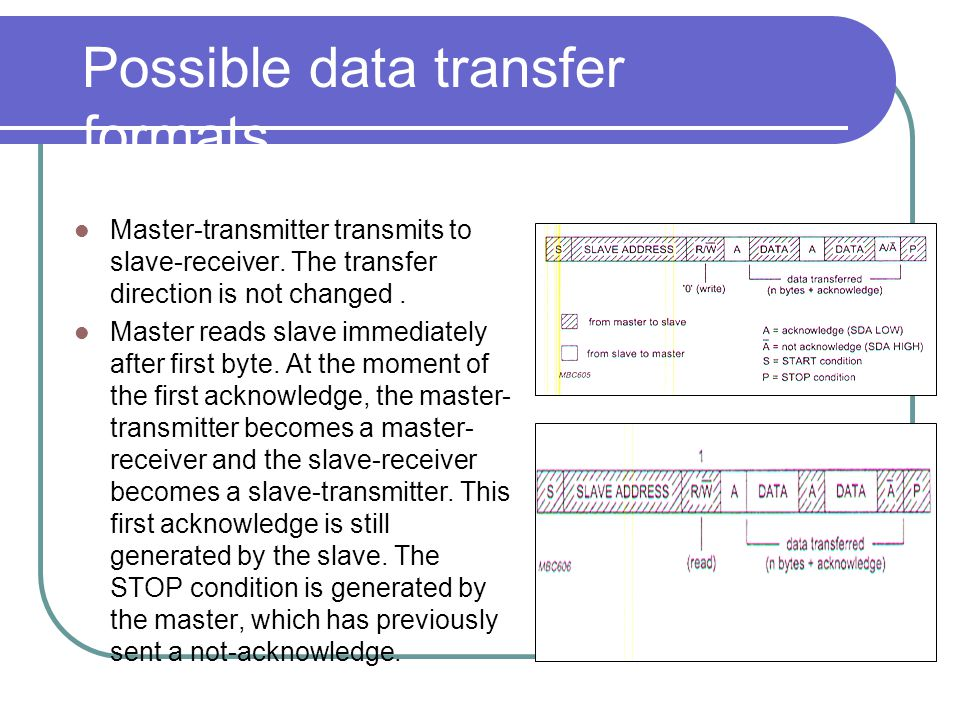 Possible data transfer formats