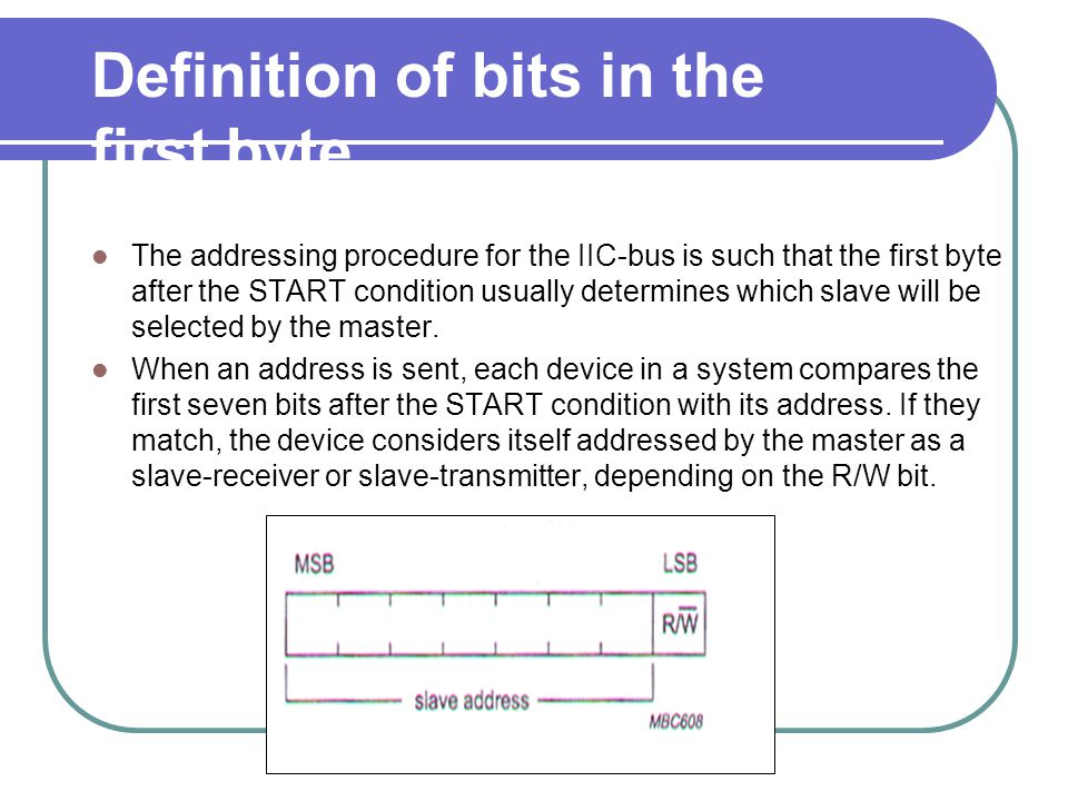 Definition of bits in the first byte