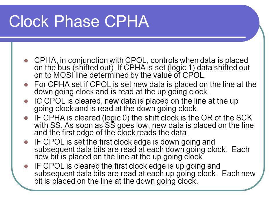 Clock Phase CPHA