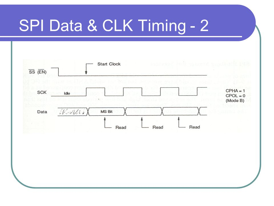 SPI Data & CLK Timing - 2