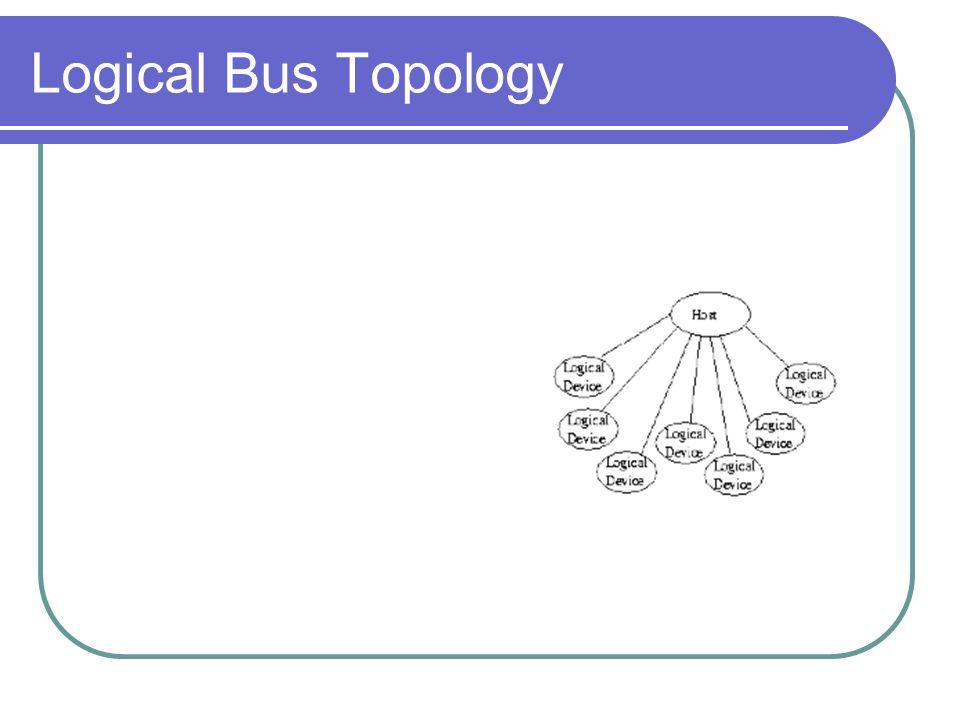 Logical Bus Topology