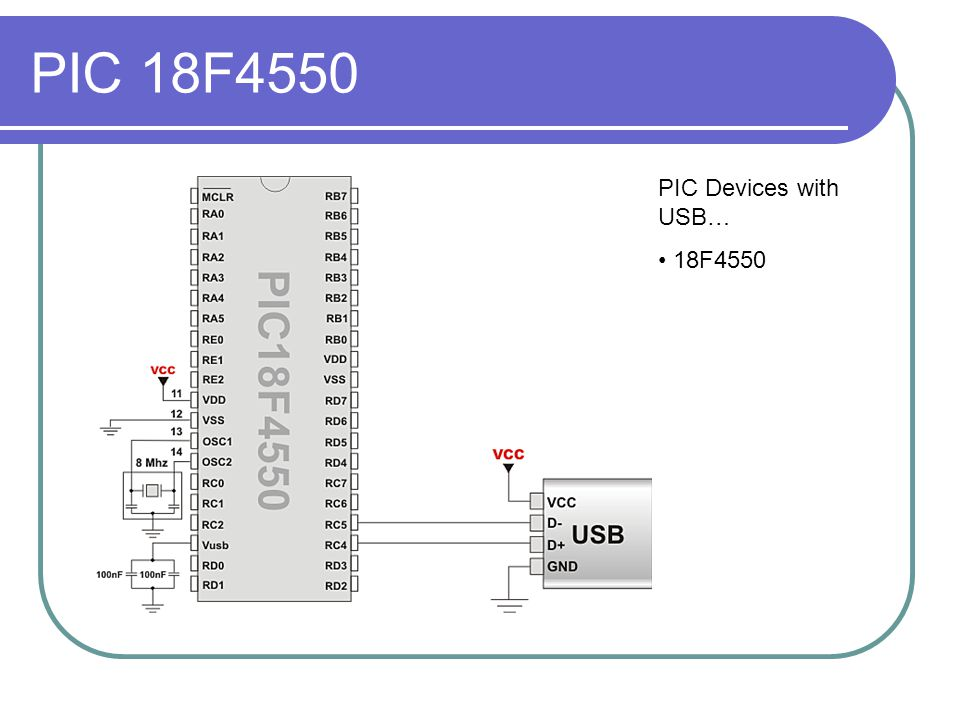 PIC 18F4550 PIC Devices with USB… 18F4550