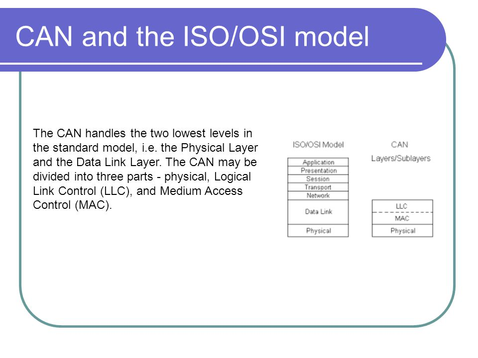 CAN and the ISO/OSI model