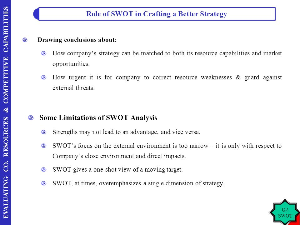 Role of SWOT in Crafting a Better Strategy