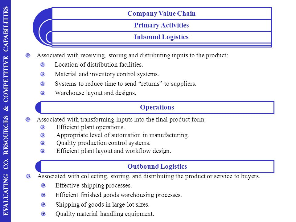 Operations Outbound Logistics