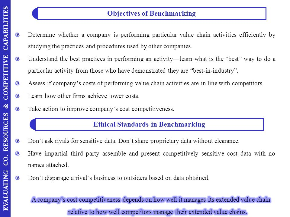 Objectives of Benchmarking Ethical Standards in Benchmarking