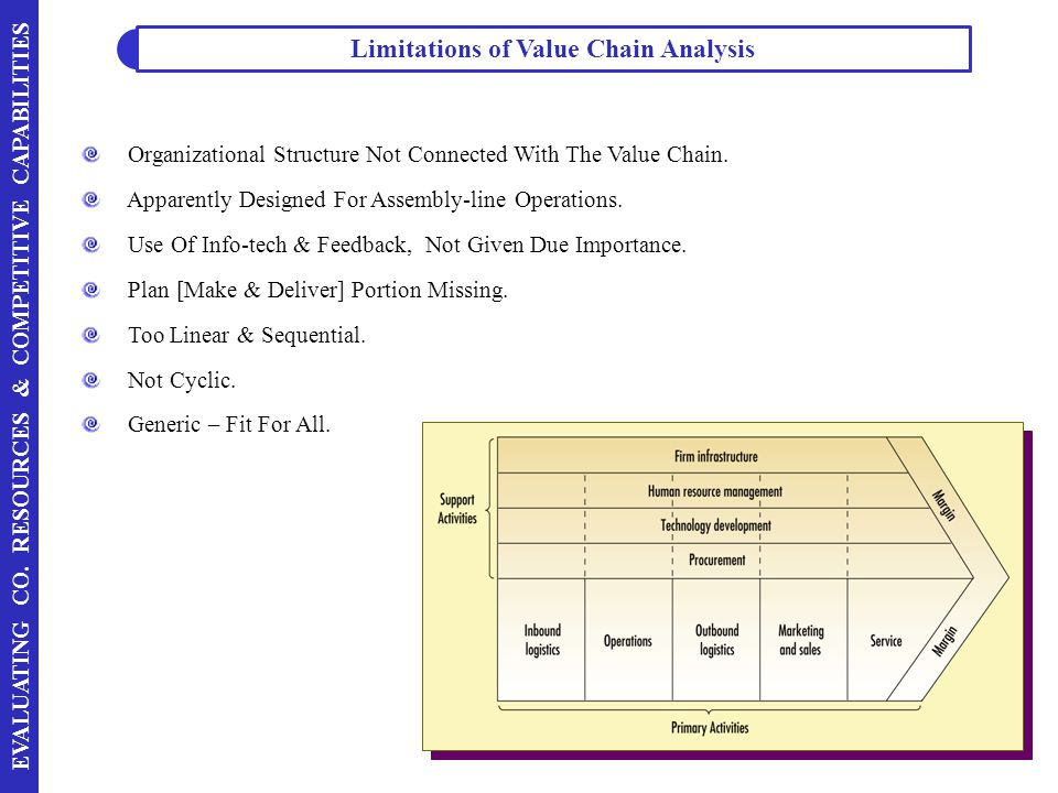 Limitations of Value Chain Analysis