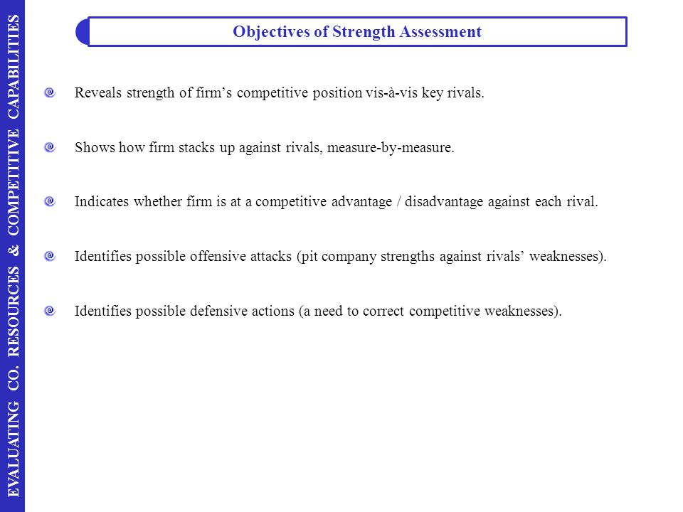 Objectives of Strength Assessment